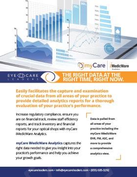 iMedicWare Analytics